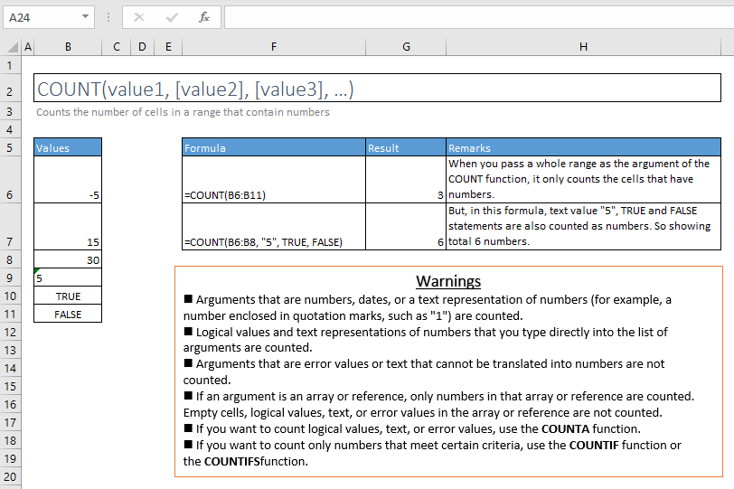 count function excel syntax and examples