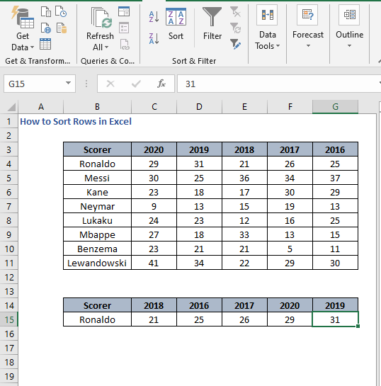 Sort result - How to Sort Rows in Excel