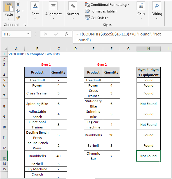 Alternative Formula AutoFill - VLOOKUP To Compare Two Lists