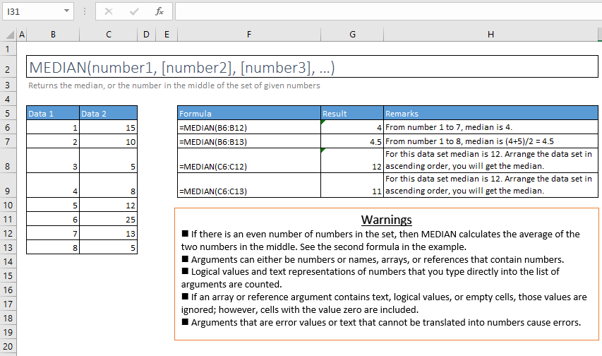 median function excel syntax and examples