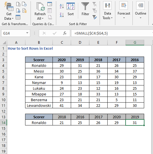 Sort ascending and set heading manually - How to Sort Rows in Excel