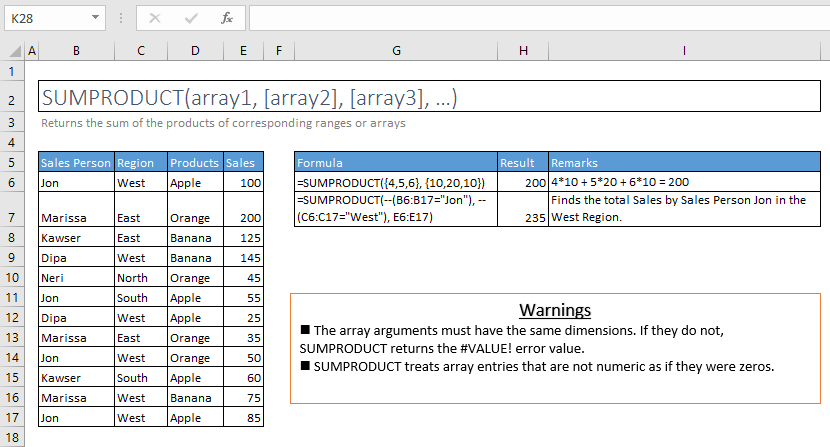 sumproduct function excel syntax and examples