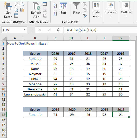 Sort result 2 - How to Sort Rows in Excel
