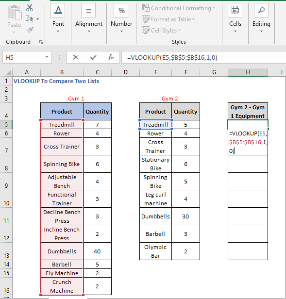 VLOOKUP formula - VLOOKUP To Compare Two Lists