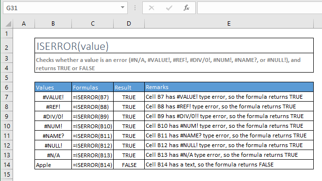 iserror function excel syntax and examples