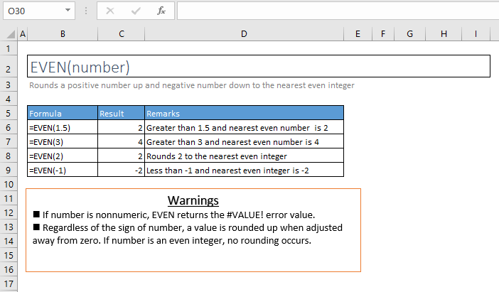 even function excel syntax and examples