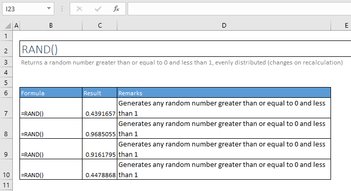 rand function excel syntax and examples