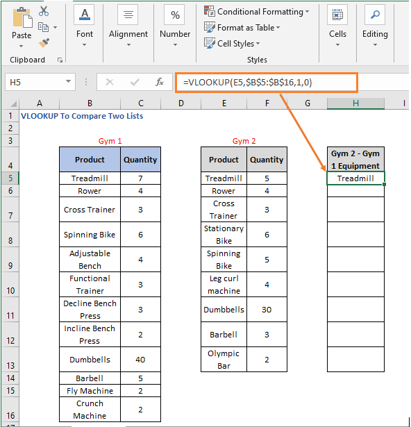 VLOOKUP formula result - VLOOKUP To Compare Two Lists