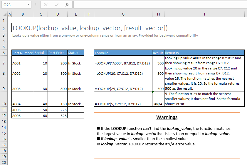lookup function excel syntax and examples
