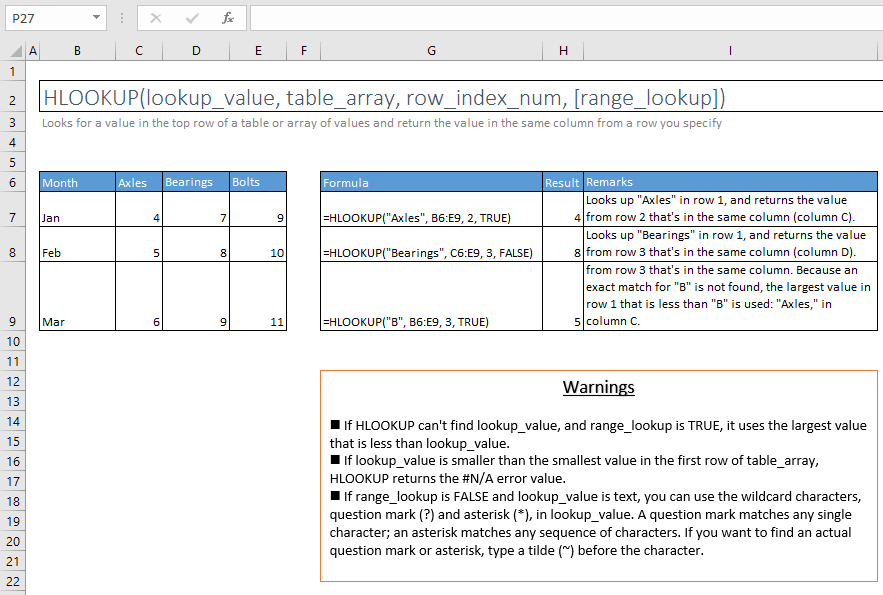 hlookup function excel syntax and examples