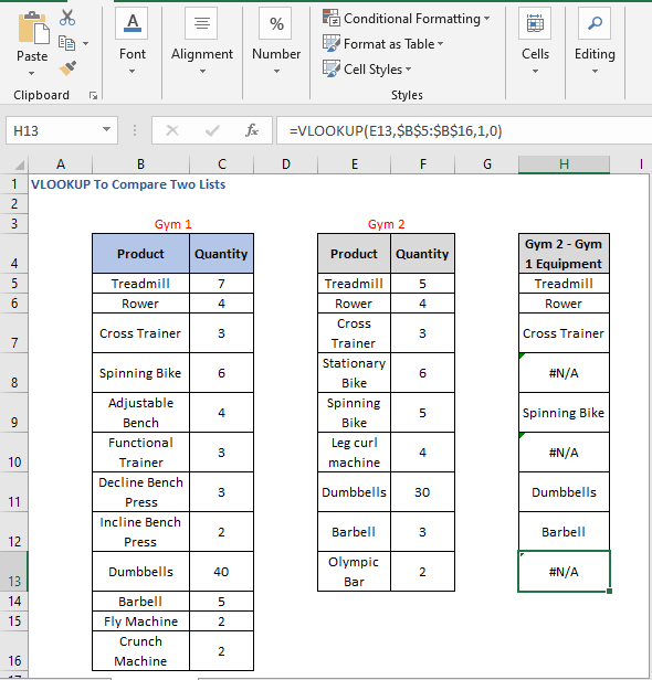 VLOOKUP formula AutoFill - VLOOKUP To Compare Two Lists