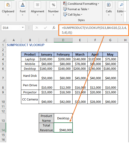 Formula result - SUMPRODUCT VLOOKUP