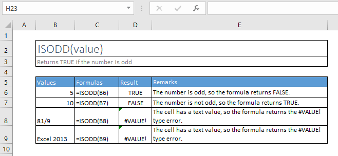 isodd function excel syntax and examples