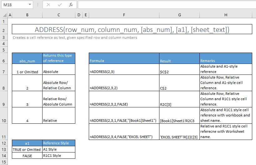 address function excel syntax and examples