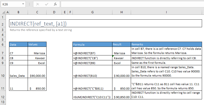 indirect function excel syntax and examples