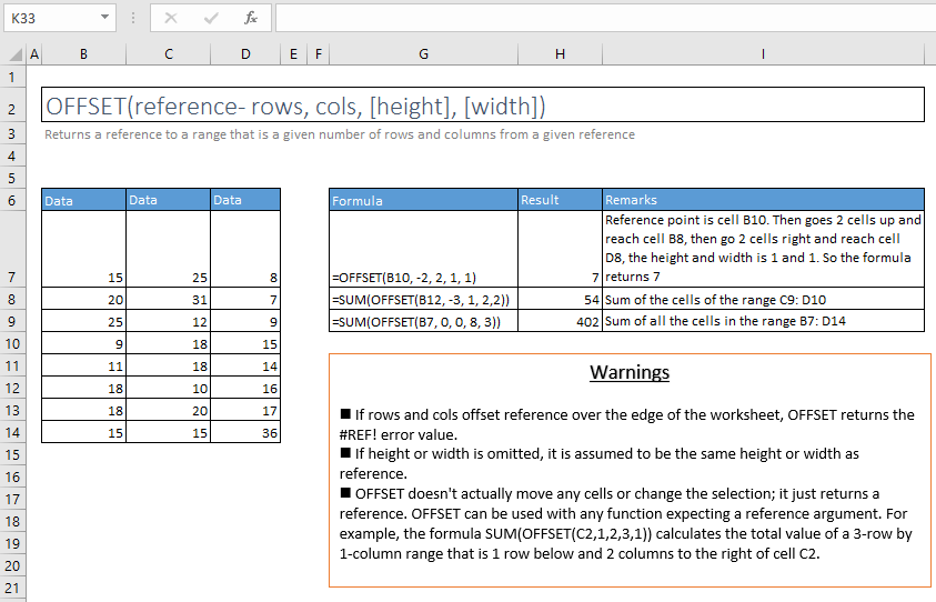 offset function excel syntax and examples
