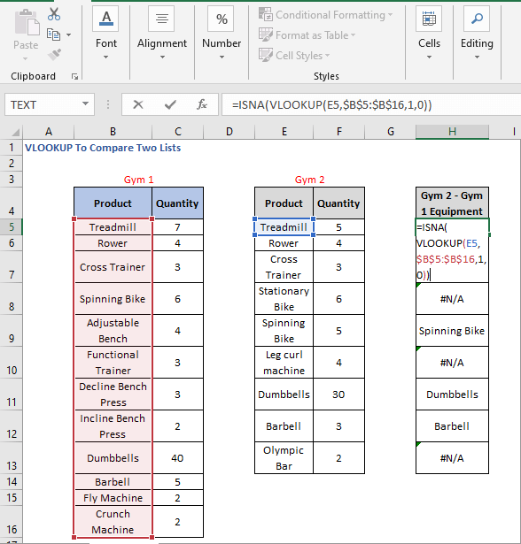 ISNA-VLOOKUP formula - VLOOKUP To Compare Two Lists