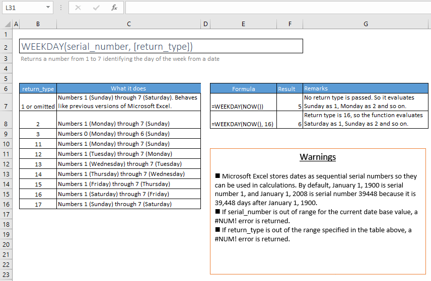 weekday function excel syntax and examples