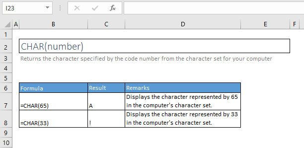 char function excel syntax and examples