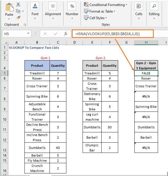 ISNA-VLOOKUP formula result- VLOOKUP To Compare Two Lists