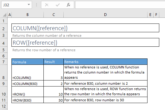column and row functions excel syntax and examples