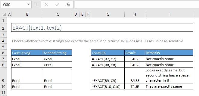 exact function excel syntax and examples