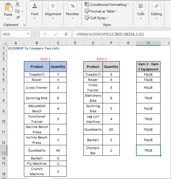 ISNA-VLOOKUP formula autofill - VLOOKUP To Compare Two Lists