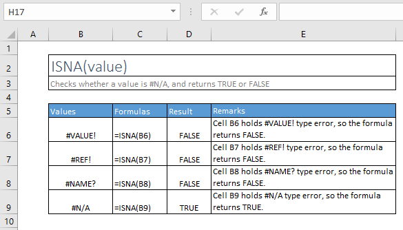 isna function excel syntax and examples