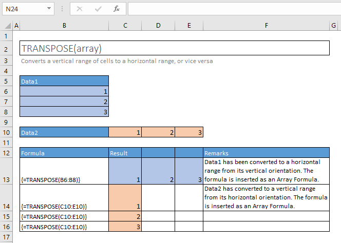 transpose function excel syntax and examples