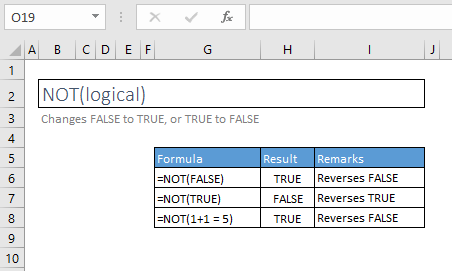 not function excel syntax and examples