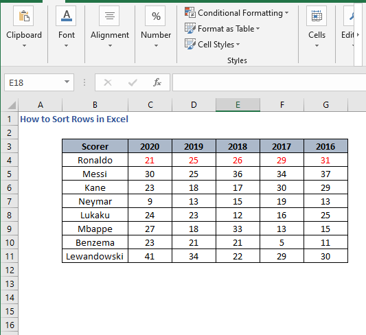 Disordered sort - How to Sort Rows in Excel