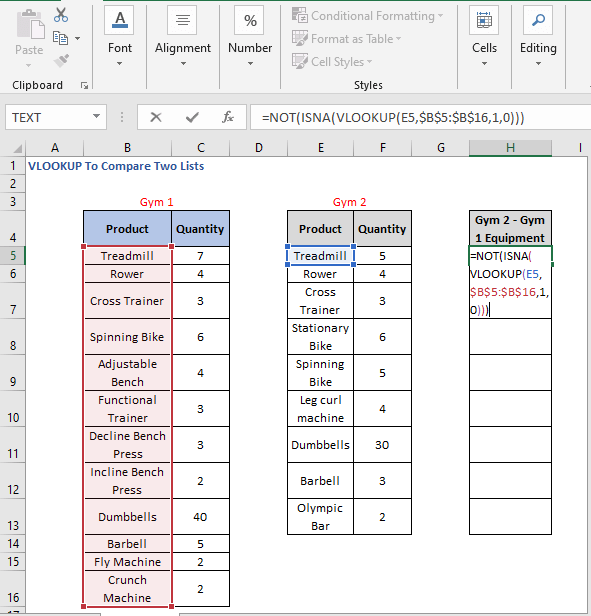 NOT ISNA-VLOOKUP formula - VLOOKUP To Compare Two Lists