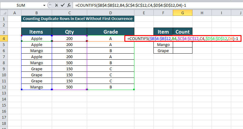 Count duplicate rows without first occurrence