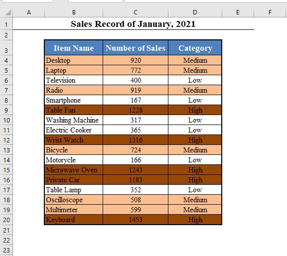 Data Set to Create Custom Sort List in Excel