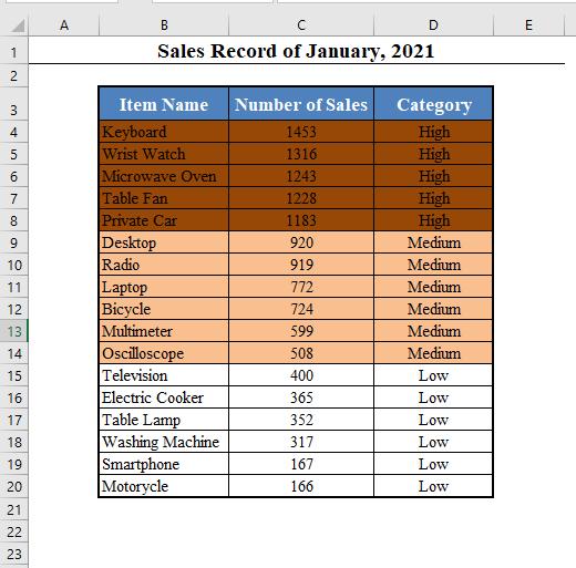 Data Set Sorted According to Custom Lists