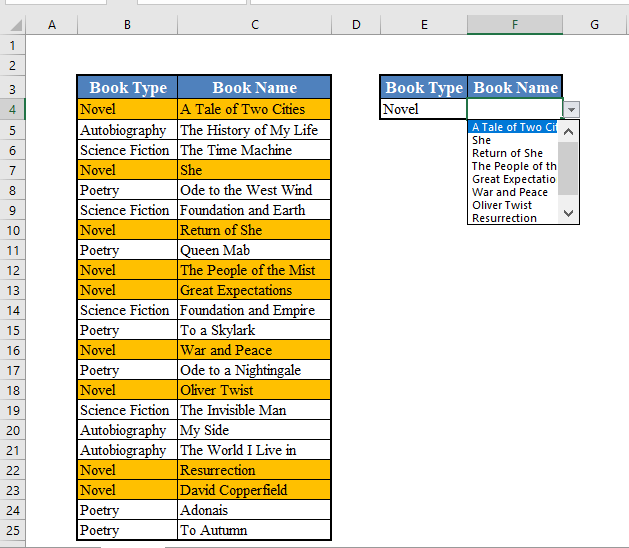 Dynamic Dependent Drop Down List Quickview