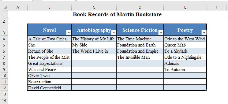 Data Set Converted to Table in Excel