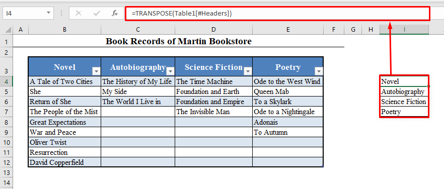 Formula for Dynamic Drop Down List with Table