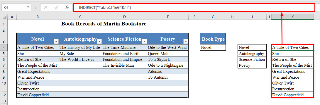 Formula for Creating the Secondary Drop Down List