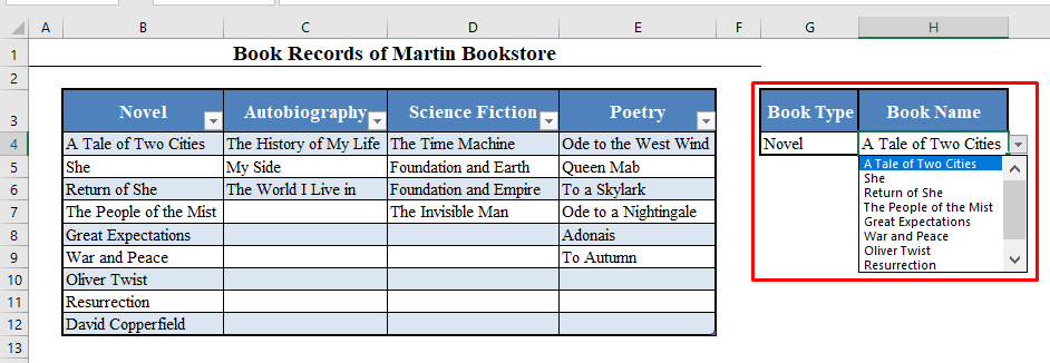 Dynamic Second Drop Down List Using Table