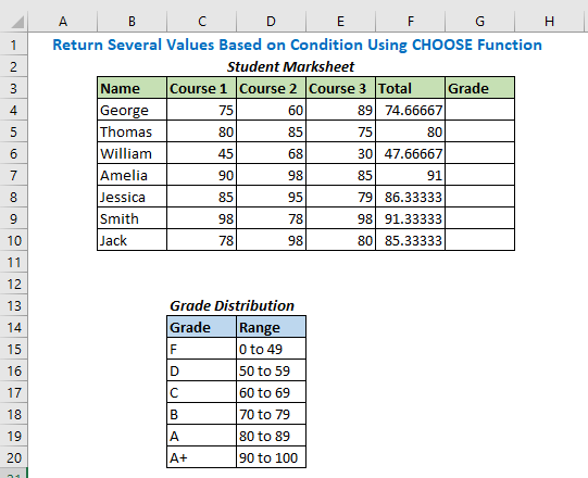 Return Several Values Based on Condition Using CHOOSE Function