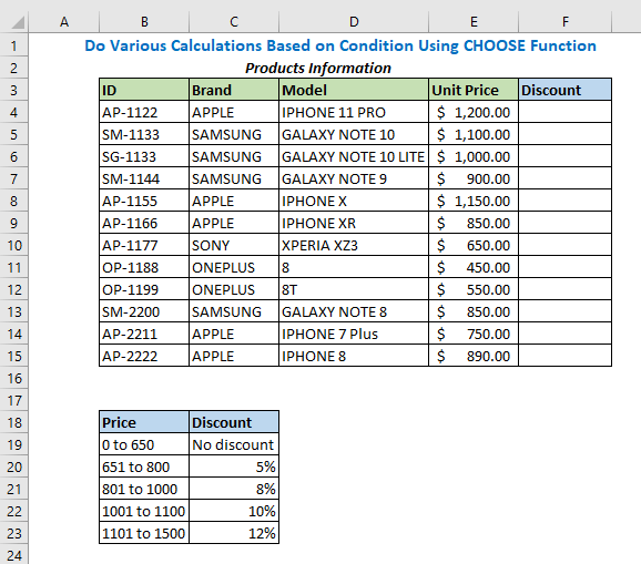 Do Various Calculations Based on Condition Using CHOOSE Function
