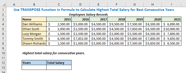 Use TRANSPOSE Function in Formula to Calculate Highest Total Salary for the Following Years