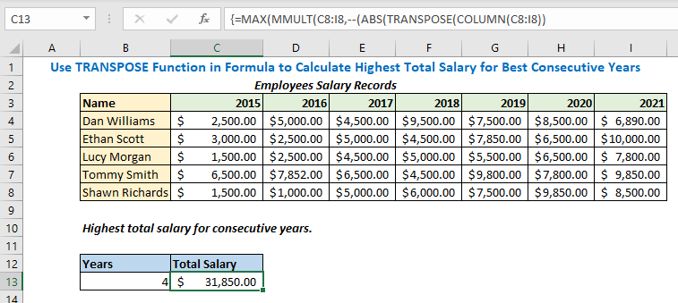 Then the total highest salary sum will be shown