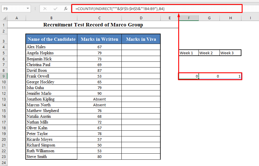 INDIRECT and COUNTIF Functions in Excel