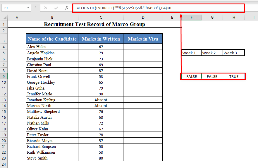 COUNTIF with INDIRECT to Find Whether Any Value Exists in a Range or Not