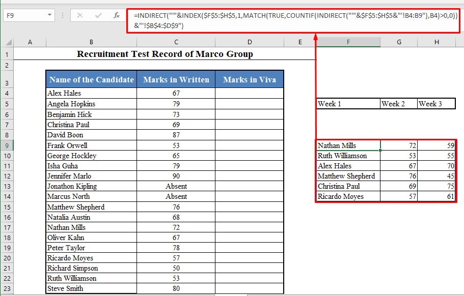 Range of the Worksheet Where the Value is Present