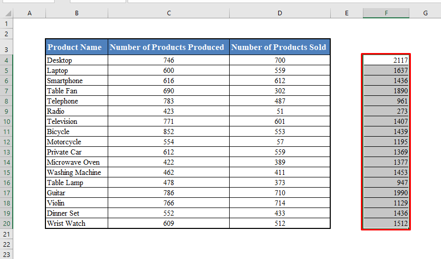 Consolidate Operation Performed in Excel