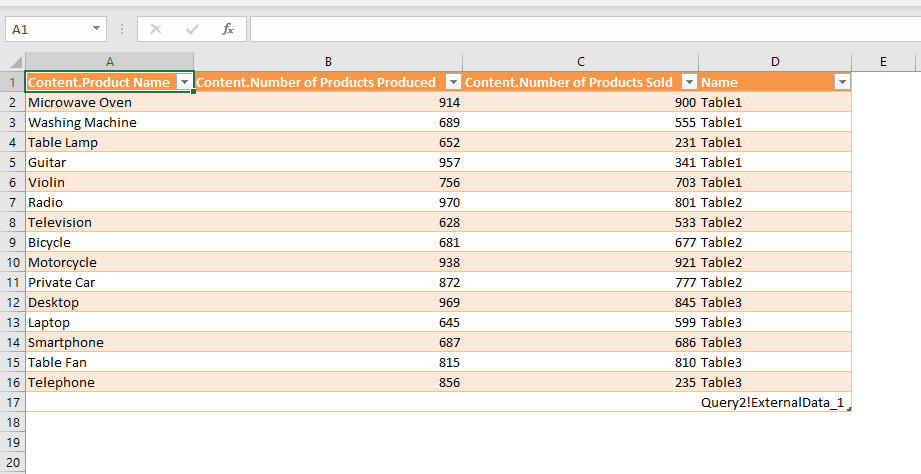 Data Pulled from Multiple Worksheets Using Power Query