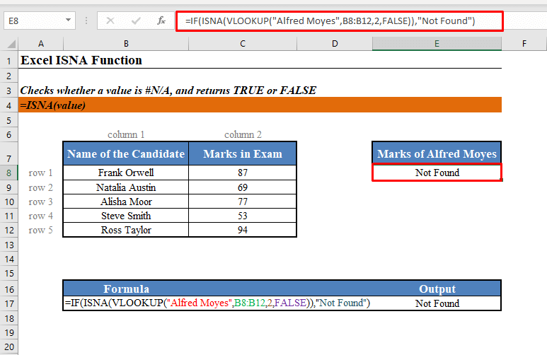 IF ISNA VLOOKUP Function Overview